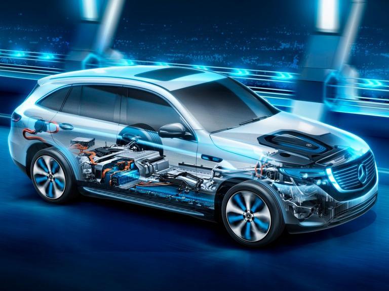 Mercedes EQC tecnología